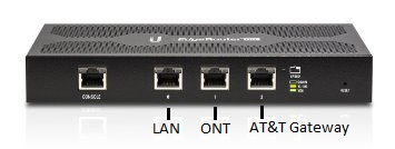 How to use your own router with AT&T Fiber and Uverse
